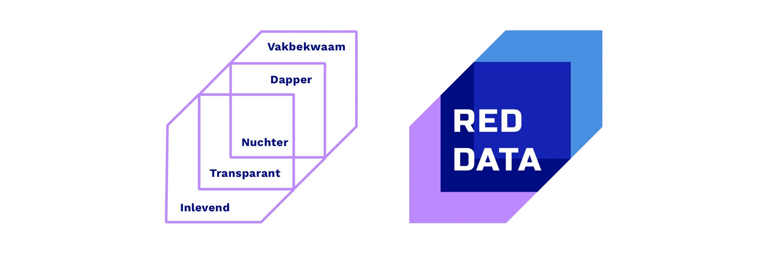 Kernwaarden Red Data